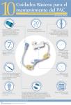 10 Cuidados Básicos para el mantenimiento del PAC