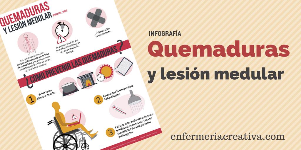 QUEMADURAS Y LESIÓN MEDULAR