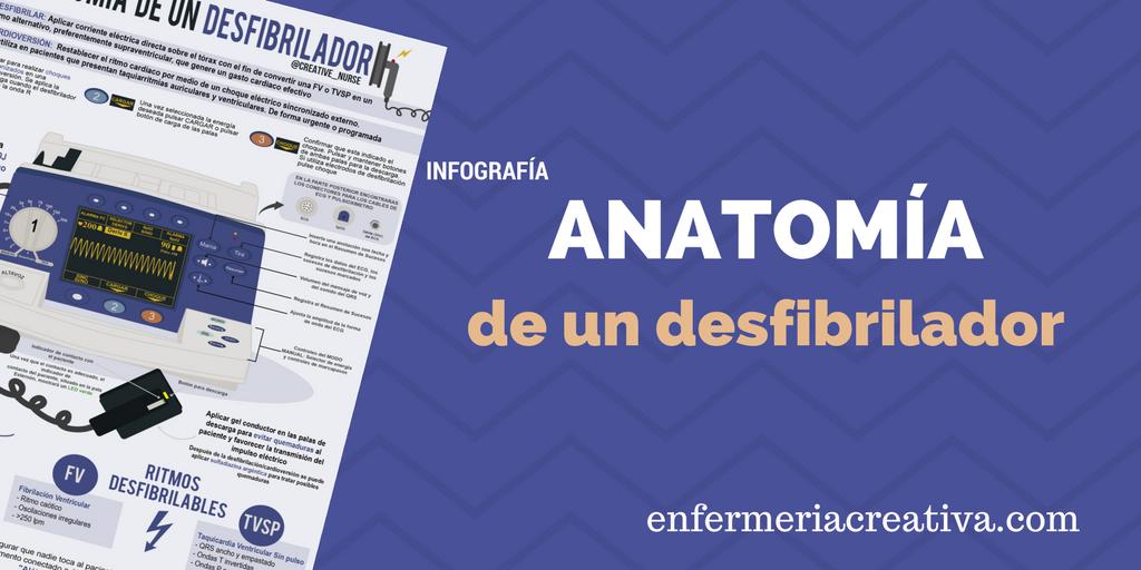 Anatomía de un desfibrilador – Enfermería Creativa