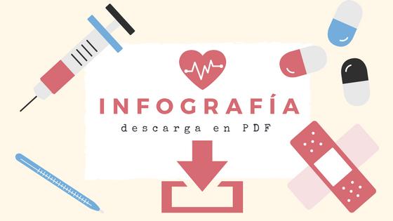 Descarga de Infografías – Enfermería Creativa bc1318f81396